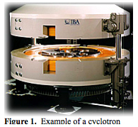 Figure 1.  Example of a cyclotron